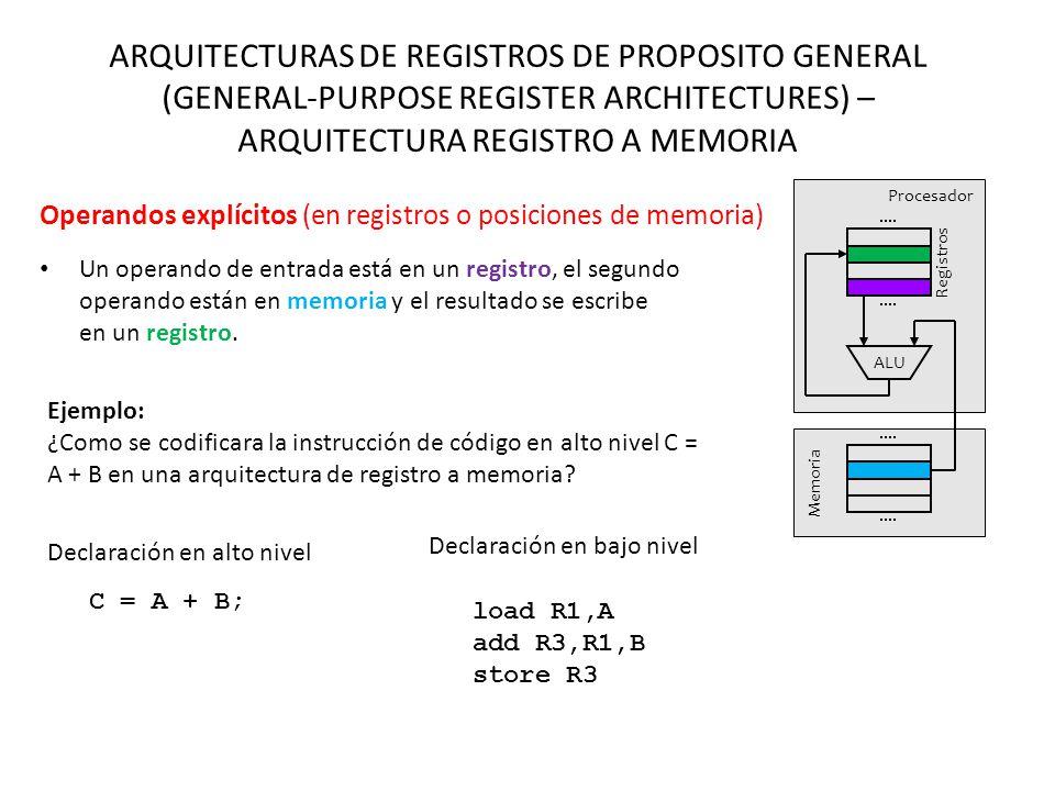 ARQUITECTURAS DE REGISTROS DE PROPOSITO GENERAL (GENERAL-PURPOSE REGISTER ARCHITECTURES) – ARQUITECTURA REGISTRO A MEMORIA Operandos explícitos (en re