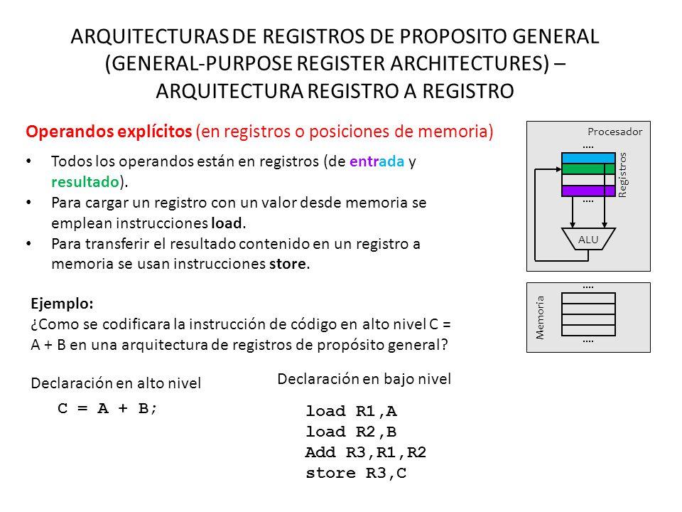 ARQUITECTURAS DE REGISTROS DE PROPOSITO GENERAL (GENERAL-PURPOSE REGISTER ARCHITECTURES) – ARQUITECTURA REGISTRO A REGISTRO Operandos explícitos (en r