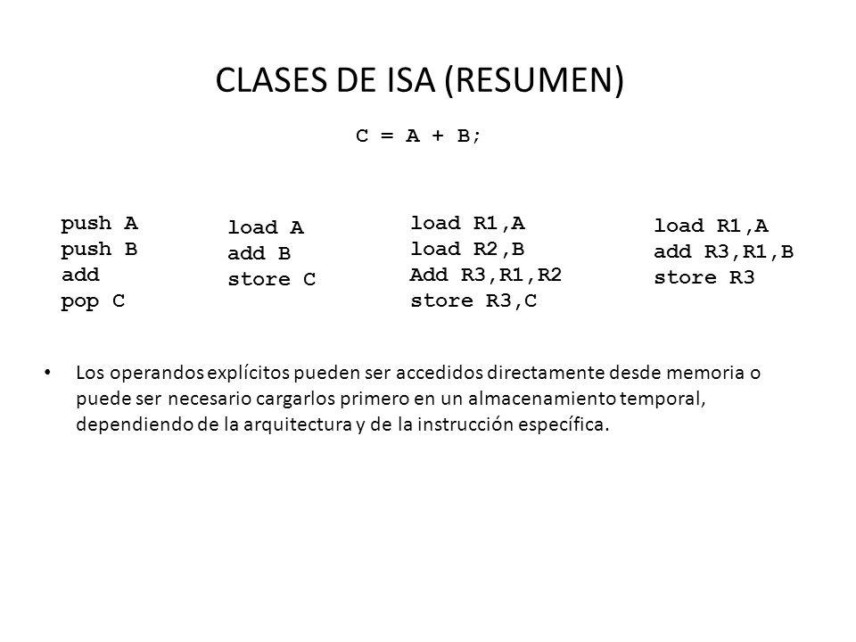 CLASES DE ISA (RESUMEN) C = A + B; load R1,A load R2,B Add R3,R1,R2 store R3,C push A push B add pop C load A add B store C load R1,A add R3,R1,B stor