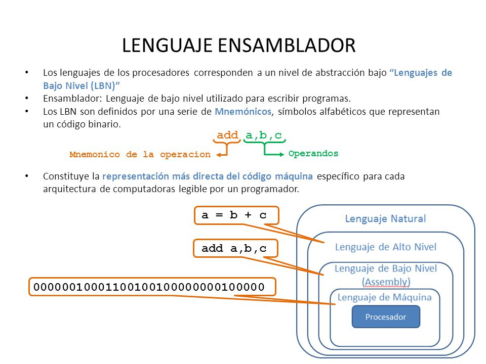 LENGUAJE ENSAMBLADOR Los lenguajes de los procesadores corresponden a un nivel de abstracción bajo Lenguajes de Bajo Nivel (LBN) Ensamblador: Lenguaje