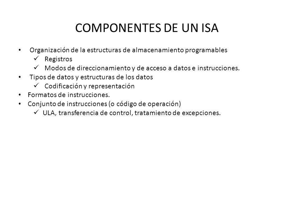 COMPONENTES DE UN ISA Organización de la estructuras de almacenamiento programables Registros Modos de direccionamiento y de acceso a datos e instrucc