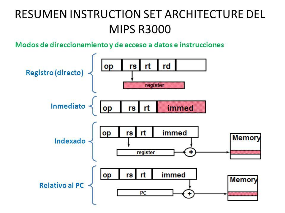 RESUMEN INSTRUCTION SET ARCHITECTURE DEL MIPS R3000 Modos de direccionamiento y de acceso a datos e instrucciones Registro (directo) Inmediato Indexad