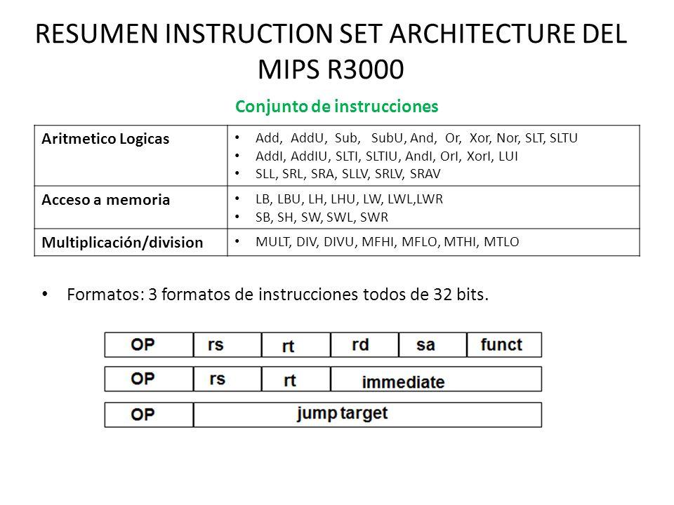 RESUMEN INSTRUCTION SET ARCHITECTURE DEL MIPS R3000 Conjunto de instrucciones Aritmetico Logicas Add, AddU, Sub, SubU, And, Or, Xor, Nor, SLT, SLTU Ad