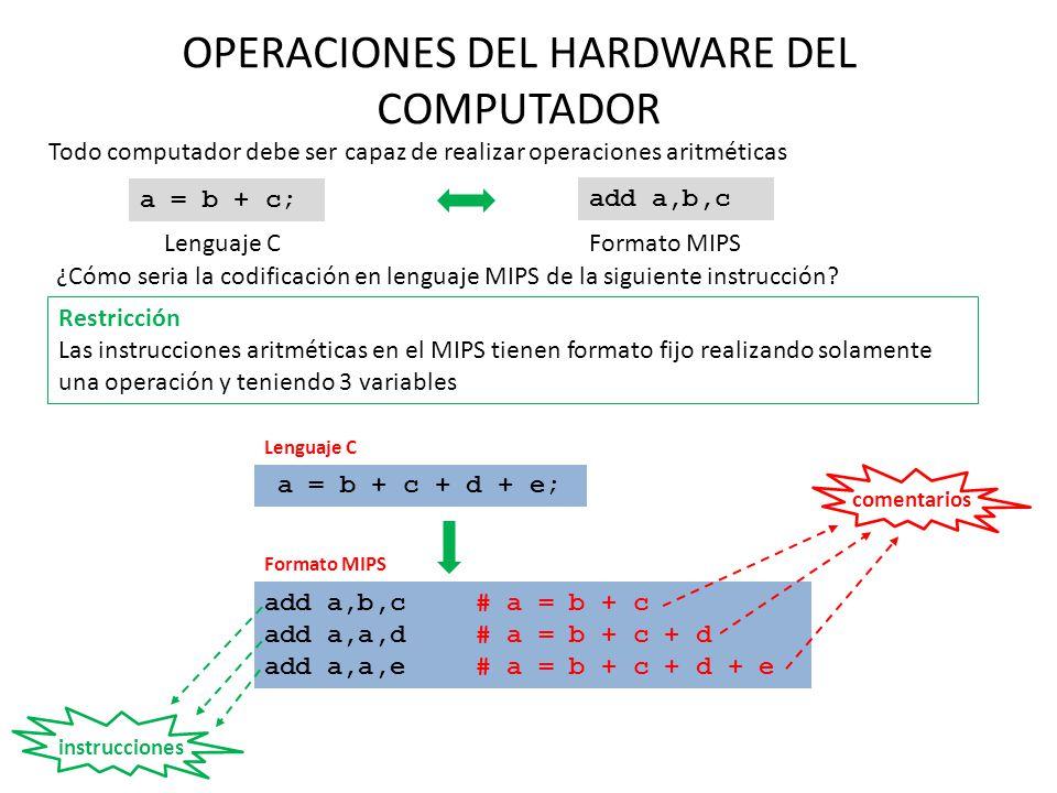 OPERACIONES DEL HARDWARE DEL COMPUTADOR Todo computador debe ser capaz de realizar operaciones aritméticas a = b + c; add a,b,c Lenguaje CFormato MIPS