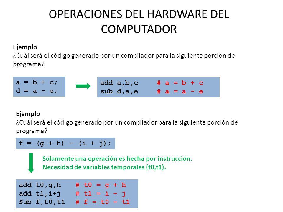 OPERACIONES DEL HARDWARE DEL COMPUTADOR Ejemplo ¿Cuál será el código generado por un compilador para la siguiente porción de programa? a = b + c; d =