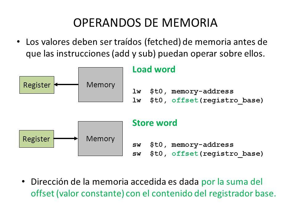 OPERANDOS DE MEMORIA Los valores deben ser traídos (fetched) de memoria antes de que las instrucciones (add y sub) puedan operar sobre ellos. Register