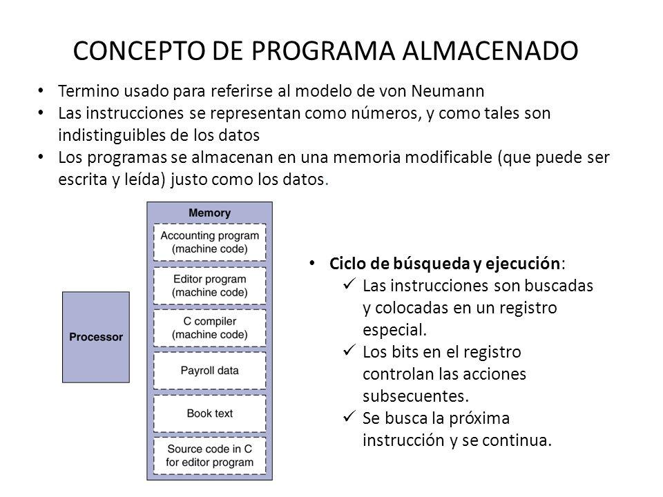 CONCEPTO DE PROGRAMA ALMACENADO Termino usado para referirse al modelo de von Neumann Las instrucciones se representan como números, y como tales son