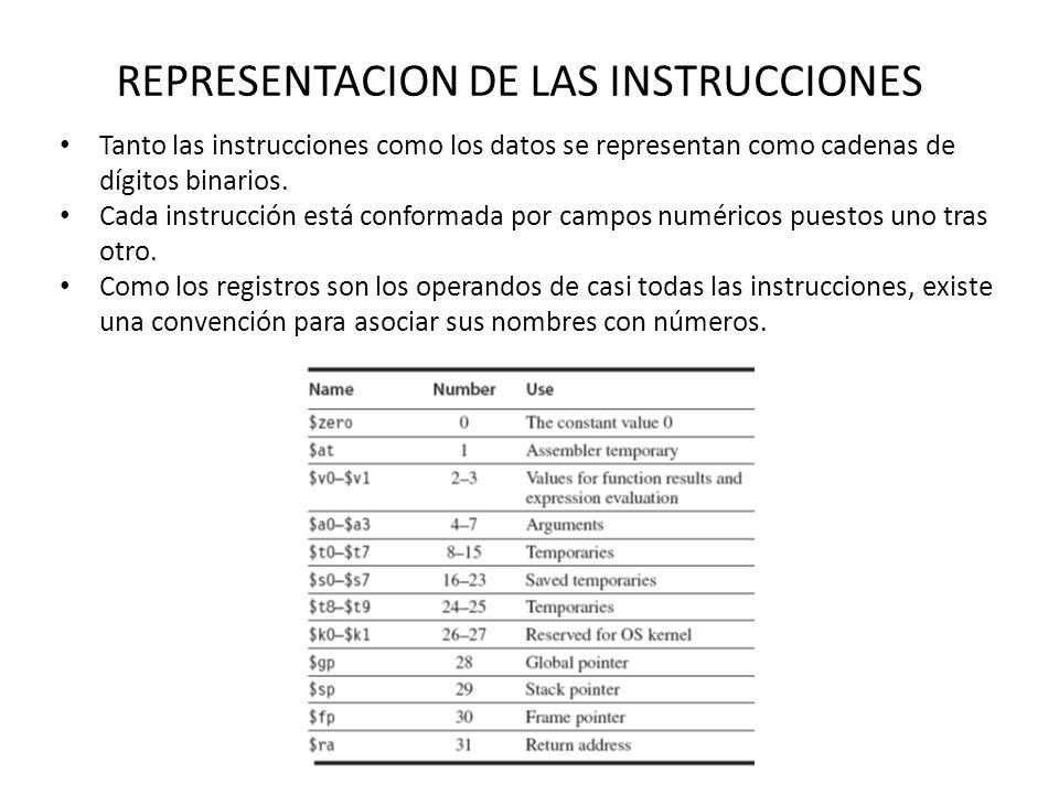 REPRESENTACION DE LAS INSTRUCCIONES Tanto las instrucciones como los datos se representan como cadenas de dígitos binarios. Cada instrucción está conf