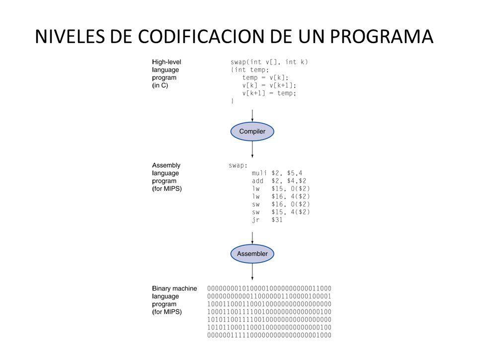 FORMATOS DE INSTRUCCIÓN MIPS Demasiados formatos de instrucción hacen más complejo el HW La complejidad se puede reducir si los formatos son similares Estos dos formatos se diferencian por el valor del opcode De esta forma el HW sabe como tratar la parte restante de la instrucción opcodersrtconstant or address 6 bits5 bits 16 bits opcodersrtrdshamtfunct 6 bits5 bits 6 bits Formato R Formato I