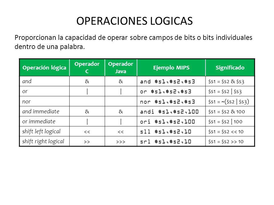 OPERACIONES LOGICAS Proporcionan la capacidad de operar sobre campos de bits o bits individuales dentro de una palabra. Operación lógica Operador C Op