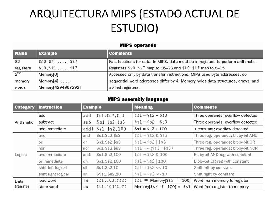 ARQUITECTURA MIPS (ESTADO ACTUAL DE ESTUDIO)