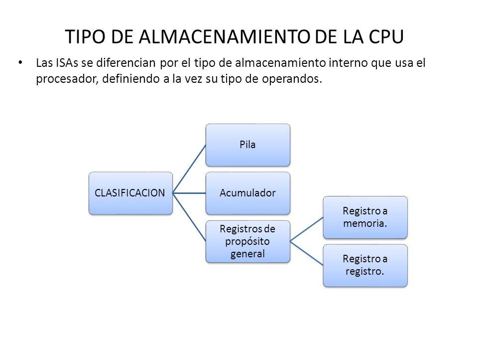 TIPO DE ALMACENAMIENTO DE LA CPU Las ISAs se diferencian por el tipo de almacenamiento interno que usa el procesador, definiendo a la vez su tipo de o