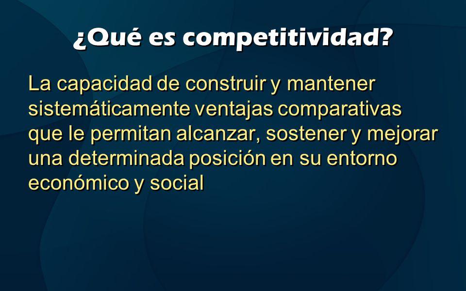 ¿Qué es competitividad? La capacidad de construir y mantener sistemáticamente ventajas comparativas que le permitan alcanzar, sostener y mejorar una d