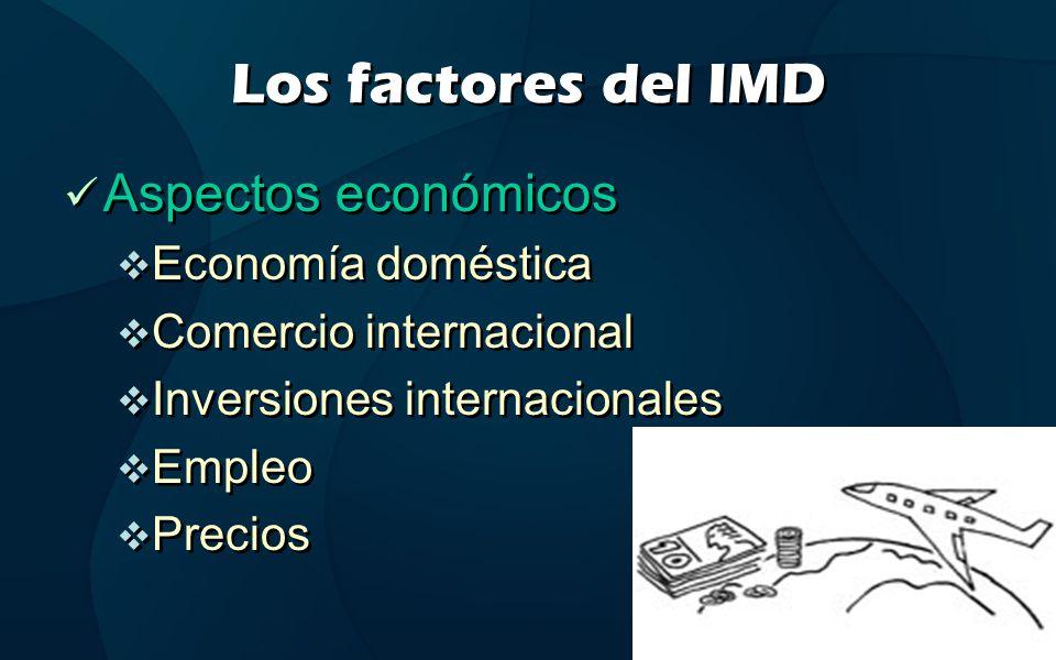 Los factores del IMD Aspectos económicos Economía doméstica Comercio internacional Inversiones internacionales Empleo Precios Aspectos económicos Econ