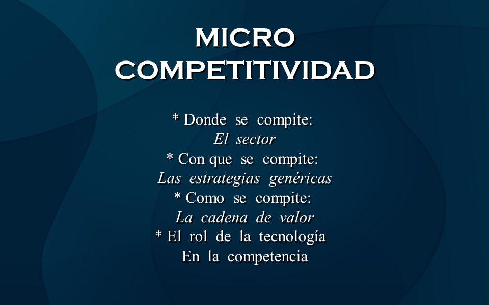 MICRO COMPETITIVIDAD MICRO COMPETITIVIDAD * Donde se compite: El sector * Con que se compite: Las estrategias genéricas * Como se compite: La cadena d