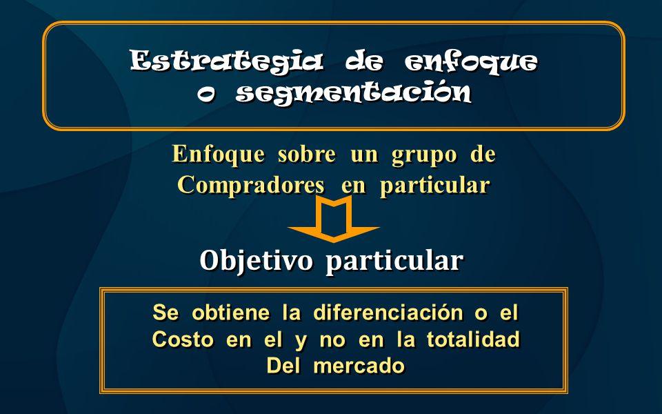 Estrategia de enfoque o segmentación Enfoque sobre un grupo de Compradores en particular Enfoque sobre un grupo de Compradores en particular Objetivo