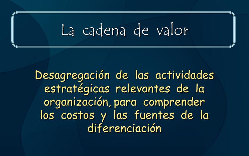 La cadena de valor Desagregación de las actividades estratégicas relevantes de la organización, para comprender los costos y las fuentes de la diferen