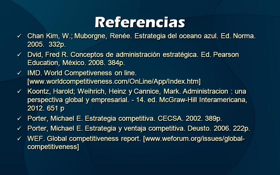Referencias Chan Kim, W.; Muborgne, Renée. Estrategia del oceano azul. Ed. Norma. 2005. 332p. Dvid, Fred R. Conceptos de administración estratégica. E