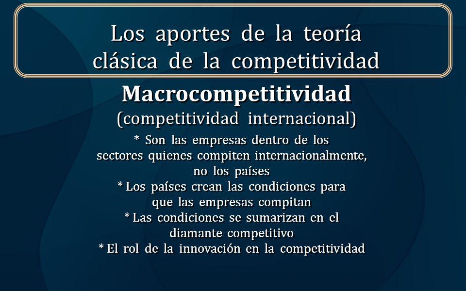 Los aportes de la teoría clásica de la competitividad Los aportes de la teoría clásica de la competitividad Macrocompetitividad (competitividad intern