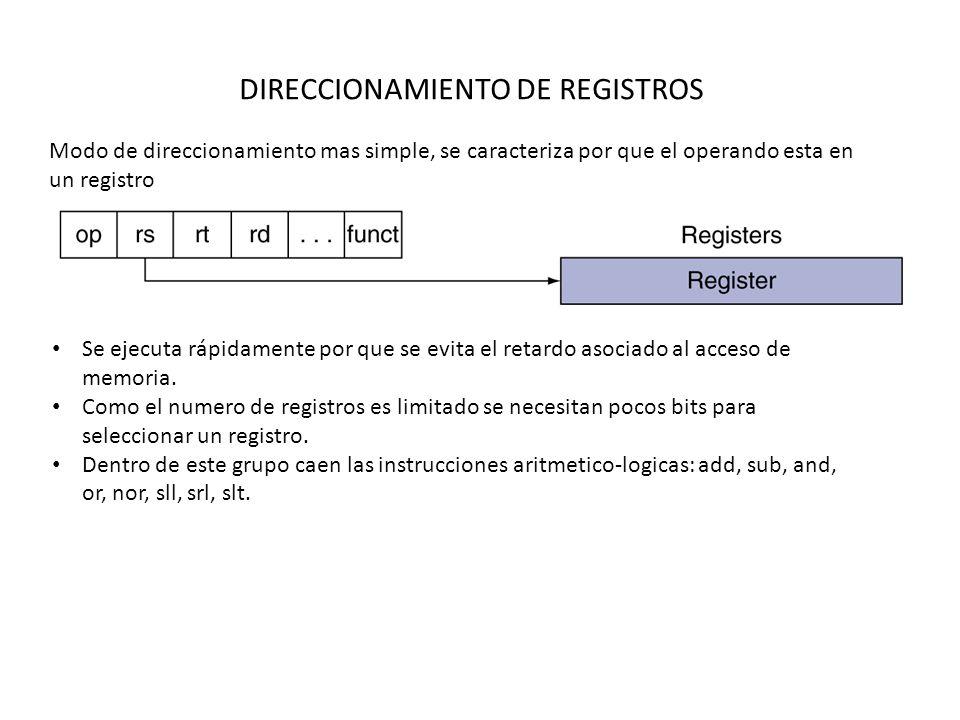 DIRECCIONAMIENTO DE REGISTROS Modo de direccionamiento mas simple, se caracteriza por que el operando esta en un registro Se ejecuta rápidamente por que se evita el retardo asociado al acceso de memoria.