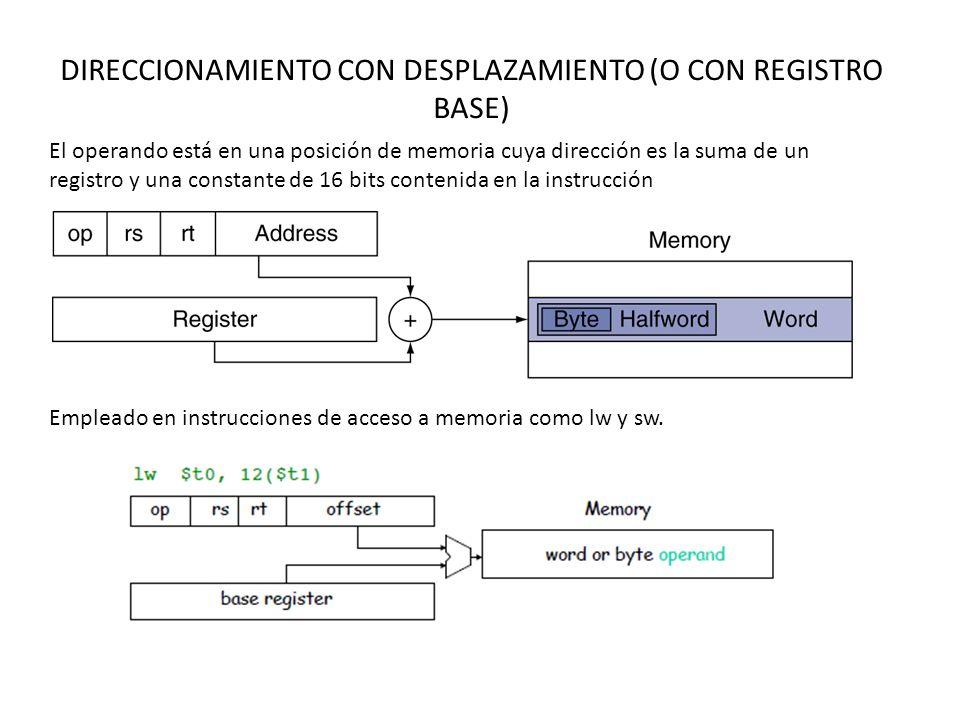 DIRECCIONAMIENTO CON DESPLAZAMIENTO (O CON REGISTRO BASE) El operando está en una posición de memoria cuya dirección es la suma de un registro y una constante de 16 bits contenida en la instrucción Empleado en instrucciones de acceso a memoria como lw y sw.