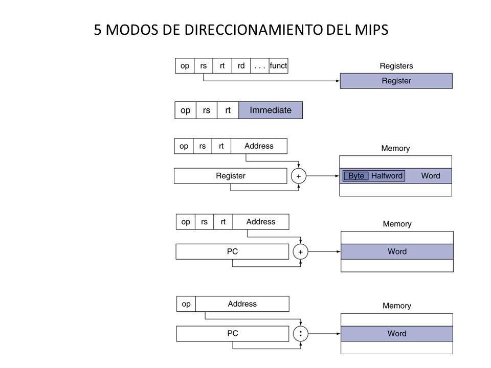 5 MODOS DE DIRECCIONAMIENTO DEL MIPS