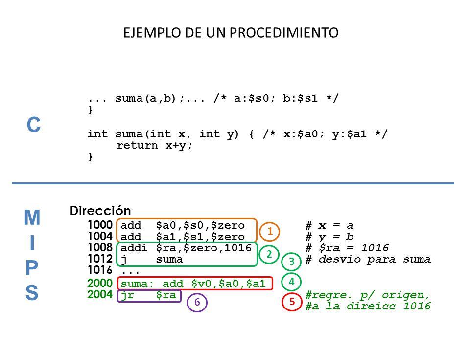 EJEMPLO DE UN PROCEDIMIENTO...suma(a,b);...