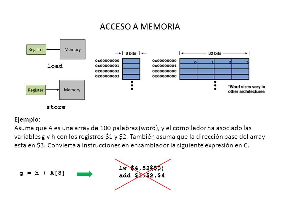 ACCESO A MEMORIA Ejemplo: Asuma que A es una array de 100 palabras (word), y el compilador ha asociado las variables g y h con los registros $1 y $2.
