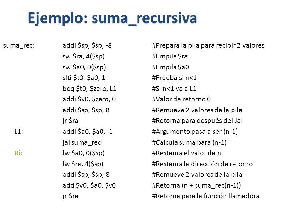 suma_rec:addi $sp, $sp, -8 #Prepara la pila para recibir 2 valores sw $ra, 4($sp)#Empila $ra sw $a0, 0($sp)#Empila $a0 slti $t0, $a0, 1#Prueba si n<1 beq $t0, $zero, L1#Si n<1 va a L1 addi $v0, $zero, 0#Valor de retorno 0 addi $sp, $sp, 8#Remueve 2 valores de la pila jr $ra#Retorna para después del Jal L1: addi $a0, $a0, -1#Argumento pasa a ser (n-1) jal suma_rec#Calcula suma para (n-1) Ri: lw $a0, 0($sp)#Restaura el valor de n lw $ra, 4($sp)#Restaura la dirección de retorno addi $sp, $sp, 8#Remueve 2 valores de la pila add $v0, $a0, $v0#Retorna (n + suma_rec(n-1)) jr $ra#Retorna para la función llamadora Ejemplo: suma_recursiva