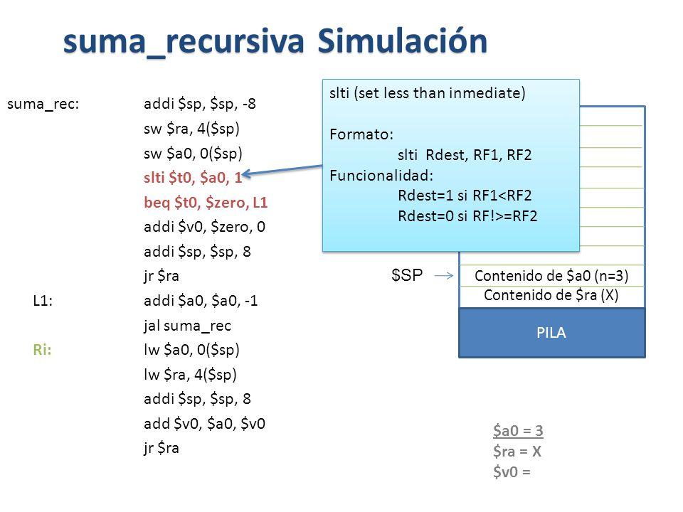 suma_rec:addi $sp, $sp, -8 sw $ra, 4($sp) sw $a0, 0($sp) slti $t0, $a0, 1 beq $t0, $zero, L1 addi $v0, $zero, 0 addi $sp, $sp, 8 jr $ra L1: addi $a0, $a0, -1 jal suma_rec Ri: lw $a0, 0($sp) lw $ra, 4($sp) addi $sp, $sp, 8 add $v0, $a0, $v0 jr $ra suma_recursiva Simulación Contenido de $a0 (n=3) Contenido de $ra (X) PILA $SP $a0 = 3 $ra = X $v0 = slti (set less than inmediate) Formato: slti Rdest, RF1, RF2 Funcionalidad: Rdest=1 si RF1<RF2 Rdest=0 si RF!>=RF2 slti (set less than inmediate) Formato: slti Rdest, RF1, RF2 Funcionalidad: Rdest=1 si RF1<RF2 Rdest=0 si RF!>=RF2