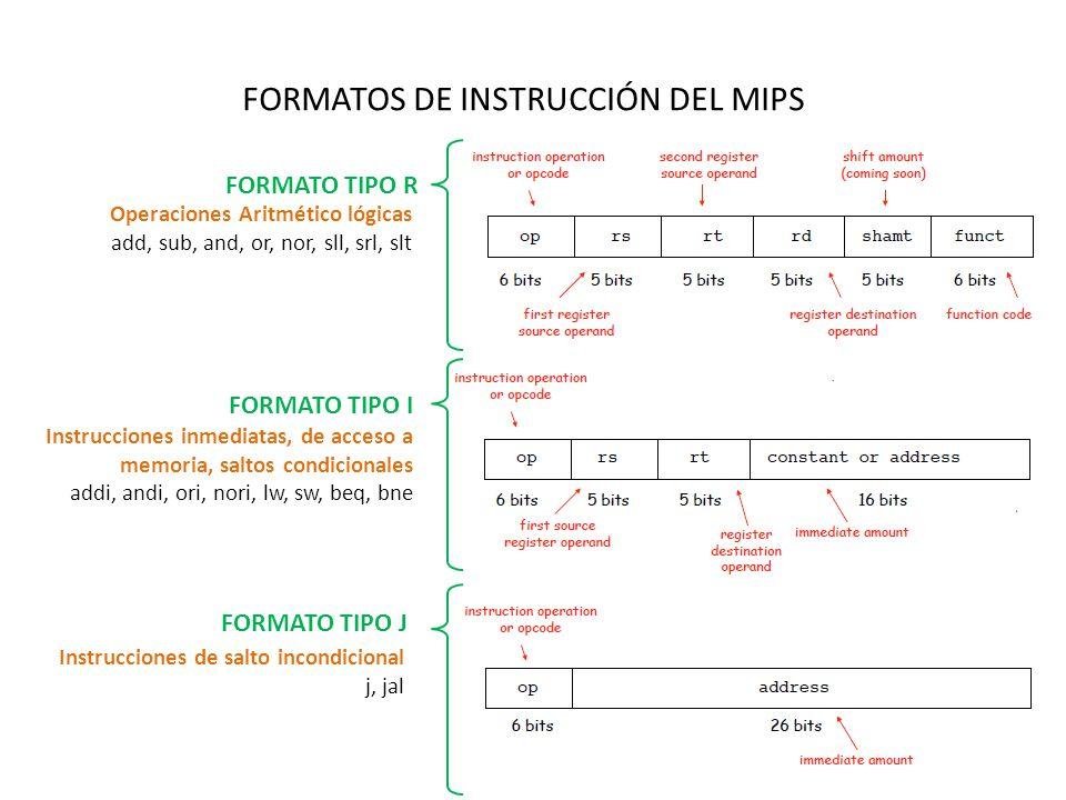 FORMATOS DE INSTRUCCIÓN DEL MIPS FORMATO TIPO R FORMATO TIPO I FORMATO TIPO J Operaciones Aritmético lógicas add, sub, and, or, nor, sll, srl, slt Instrucciones inmediatas, de acceso a memoria, saltos condicionales addi, andi, ori, nori, lw, sw, beq, bne Instrucciones de salto incondicional j, jal