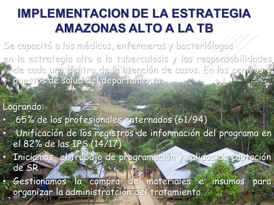 PROYECTO CONTROL DE LA TUBERCULOSIS Tercer año del proyecto (Año 2004) - ACERCAMIENTO SOCIAL Concertación a través de las mesas de Coordinación intersectorial con las AATIS en el departamento.