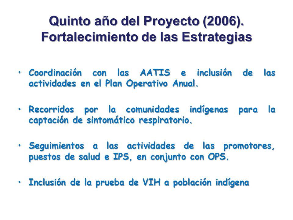 FORTALEZAS DE LA ESTRATEGIA AMAZONAS ALTO A LA TUBERCULOSIS EN POBLACION INDIGENA Se ha mantenido un compromiso político frente a la implementación de la estrategia a través de todos estos años de trabajo.Se ha mantenido un compromiso político frente a la implementación de la estrategia a través de todos estos años de trabajo.