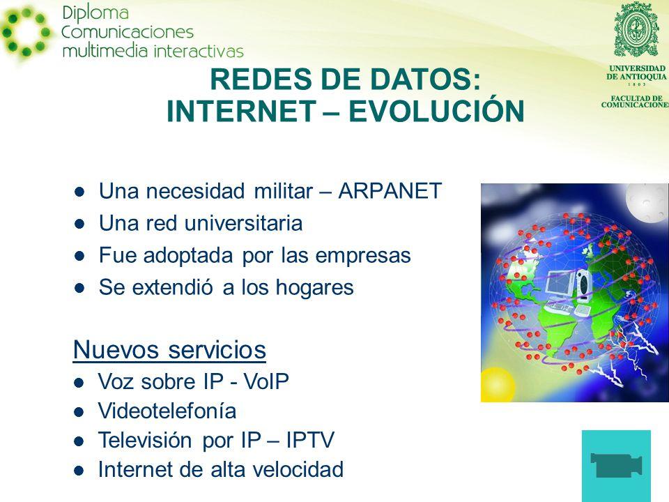 Una necesidad militar – ARPANET Una red universitaria Fue adoptada por las empresas Se extendió a los hogares REDES DE DATOS: INTERNET – EVOLUCIÓN Nue