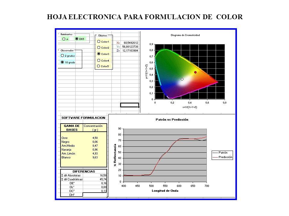 HOJA ELECTRONICA PARA FORMULACION DE COLOR