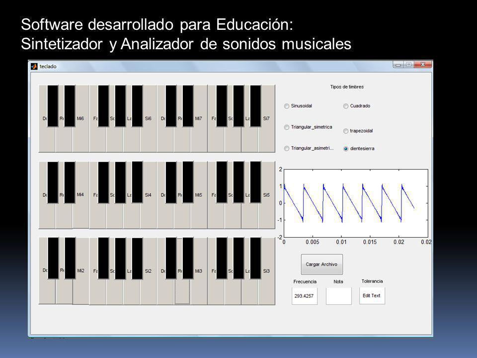 Software desarrollado para Educación: Sintetizador y Analizador de sonidos musicales
