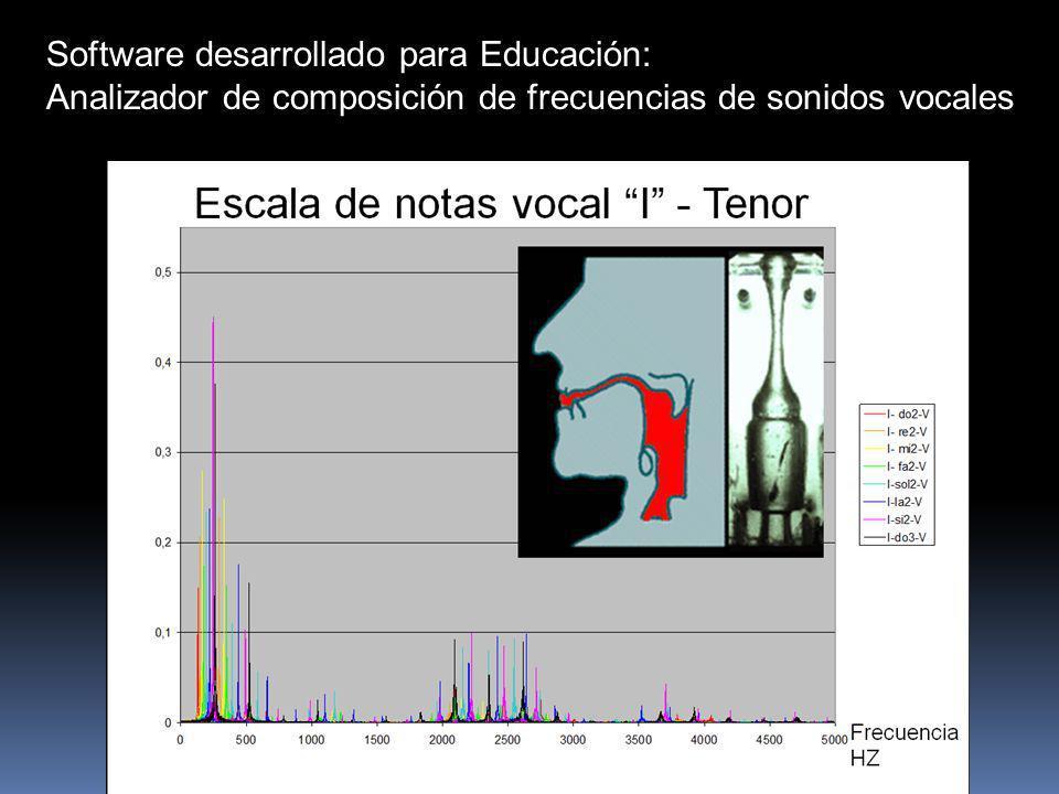 Software desarrollado para Educación: Analizador de composición de frecuencias de sonidos vocales