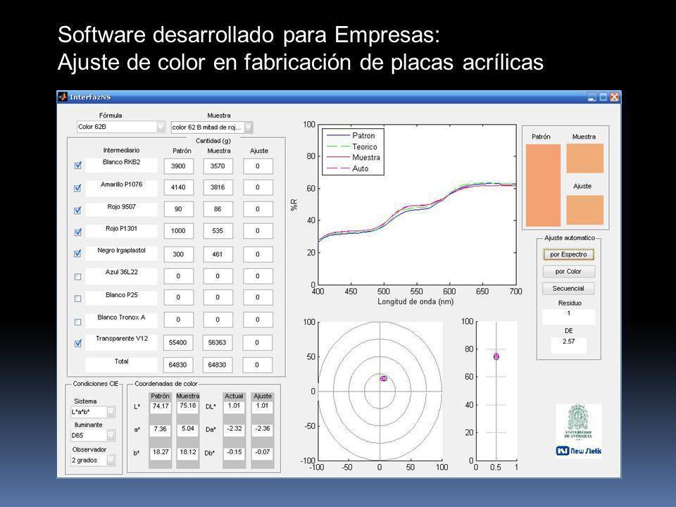 Software desarrollado para Empresas: Ajuste de color en fabricación de placas acrílicas
