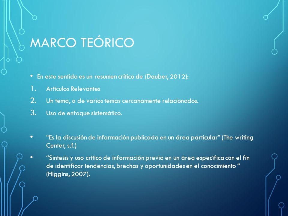 MARCO TEÓRICO En este sentido es un resumen crítico de (Dauber, 2012): 1.