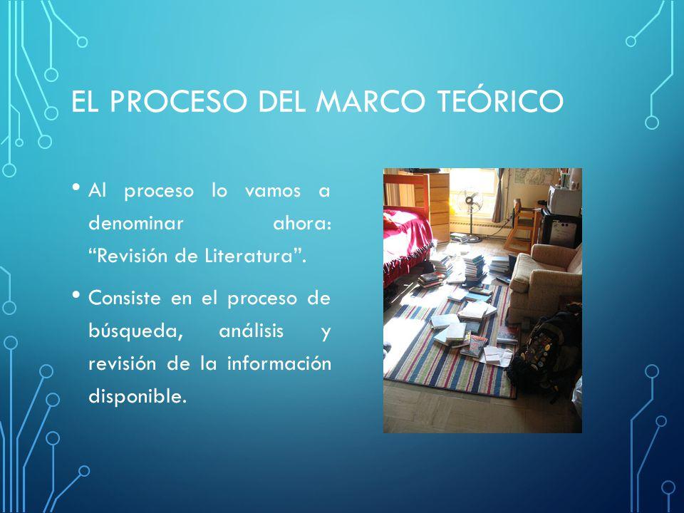 EL PROCESO DEL MARCO TEÓRICO Al proceso lo vamos a denominar ahora: Revisión de Literatura.