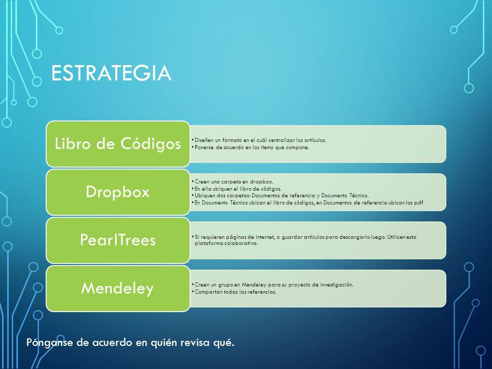 ESTRATEGIA Diseñen un formato en el cuál centralizar los artículos.