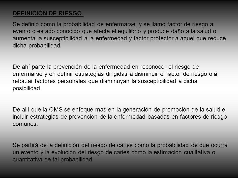DEFINICIÓN DE RIESGO.