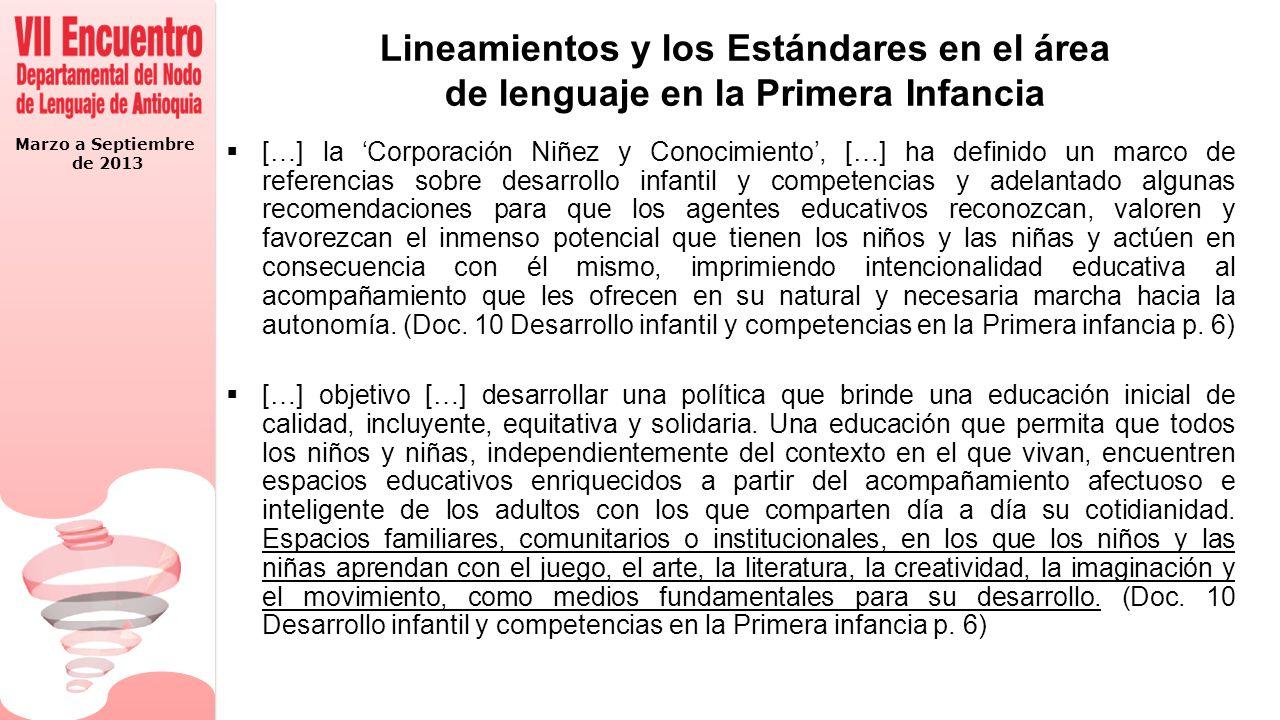Marzo a Septiembre de 2013 Lectura crítica de los Lineamientos Curriculares y Estándares en el área de lenguaje en Antioquia Documentos que aparecen en el blog del Nodo de Lenguaje.