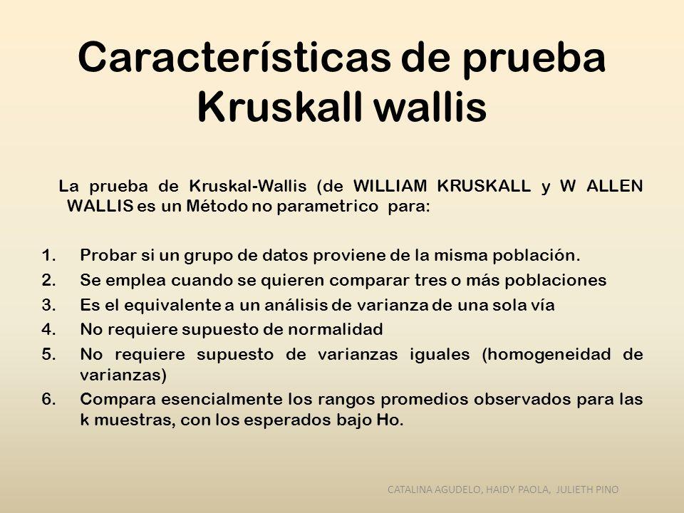 Características de prueba Kruskall wallis La prueba de Kruskal-Wallis (de WILLIAM KRUSKALL y W ALLEN WALLIS es un Método no parametrico para: 1. Proba