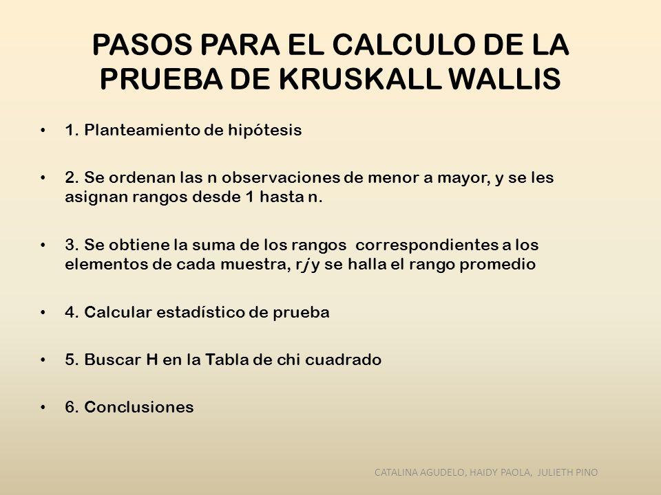 PASOS PARA EL CALCULO DE LA PRUEBA DE KRUSKALL WALLIS 1. Planteamiento de hipótesis 2. Se ordenan las n observaciones de menor a mayor, y se les asign