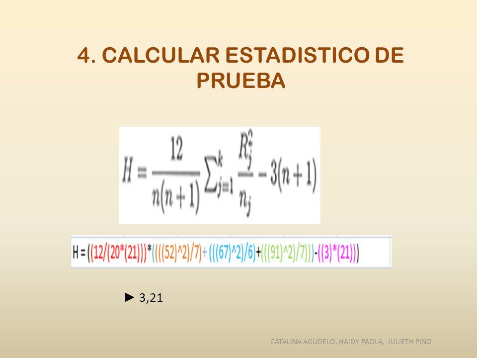4. CALCULAR ESTADISTICO DE PRUEBA 3,21 CATALINA AGUDELO, HAIDY PAOLA, JULIETH PINO
