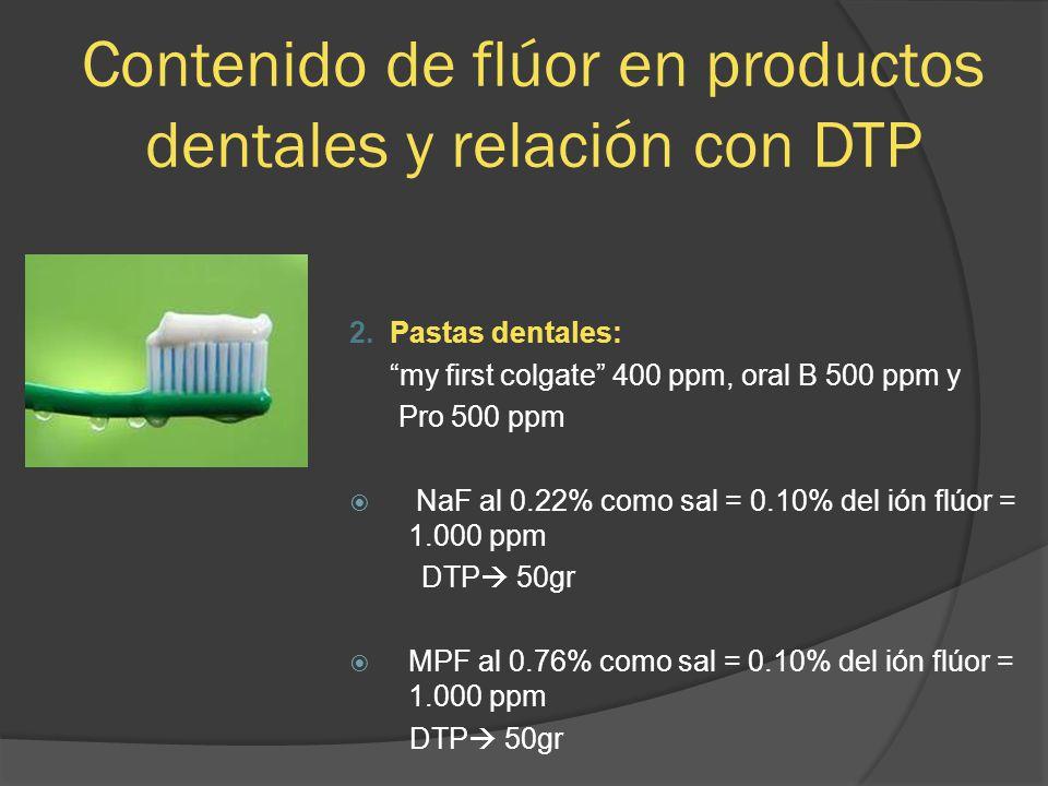 Contenido de flúor en productos dentales y relación con DTP 2. Pastas dentales: my first colgate 400 ppm, oral B 500 ppm y Pro 500 ppm NaF al 0.22% co