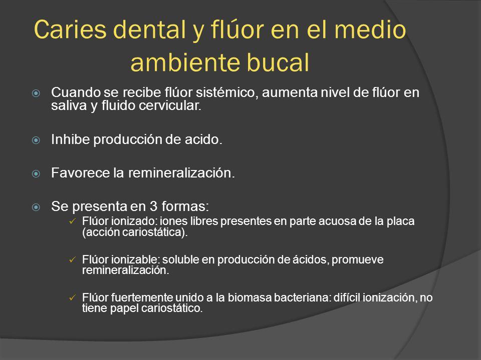 Caries dental y flúor en el medio ambiente bucal Cuando se recibe flúor sistémico, aumenta nivel de flúor en saliva y fluido cervicular. Inhibe produc