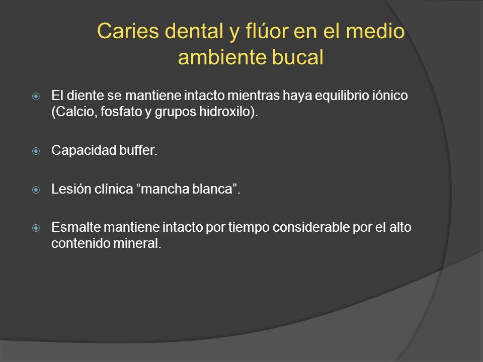 El diente se mantiene intacto mientras haya equilibrio iónico (Calcio, fosfato y grupos hidroxilo). Capacidad buffer. Lesión clínica mancha blanca. Es