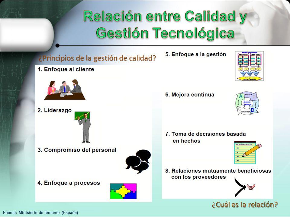 ¿Principios de la gestión de calidad? ¿Cuál es la relación? Fuente: Ministerio de fomento (España)